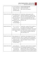 Dr.Chai-ShinYu_FindingAid_draft_2014.02-page-008