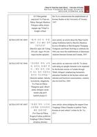 Dr.Chai-ShinYu_FindingAid_draft_2014.02-page-025