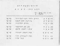 밴쿠버 한글학교 학부모회 일요 강좌 - 1979년 봄학기/ Paengk'ubŏ Han'gŭl Hakkyo hakpumohoe  ilyo kangjwa - 1979-nyŏn pomhakki/ [Course Schedule]