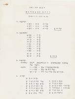 1981-1982학년도 밴쿠버 한국학교 학사보고 / 1981-1982-hangnyŏndo Paenk'ubŏ Han'guk hakkyo haksa pogo / 1981-1982-hangnyŏndo Paenk'ubŏ Han'guk hakkyo haksa pogo