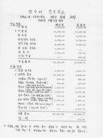 밴쿠버 한국학교 1982년-1983년도 예산집행 현황 / Paenk'ubŏ Han'guk Hakkyo 1982-yŏn-1983-yŏndo yesan chiphaeng hyŏnhwang / Annual budget report